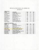 Bethany Lutheran College 2000 NJCAA all-american division II report for volleyball featuring Tiffany Dennis