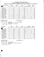 Bethany Lutheran College 2005 statistics for volleyball match versus Spring Arbor University