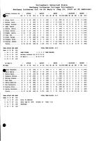 Bethany Lutheran College 2005 statistics for volleyball match versus St. Mary's University