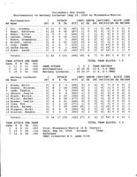 Bethany Lutheran College 2005 volleyball box score for match versus Northwestern College