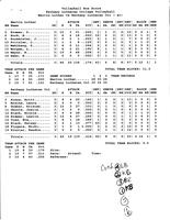 Bethany Lutheran College 2005 volleyball box score for match versus Martin Luther College