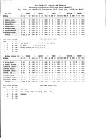 Bethany Lutheran College 2005 volleyball statistics for match versus St. Olaf College