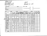 Bethany Lutheran College 1978 volleyball season statistics