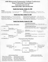 Bethany Lutheran College 1999 MCCC state volleyball tournament brackets