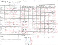 Bethany Lutheran College 1984 volleyball statistics for week ending October 15