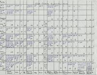 Bethany Lutheran College 1985 volleyball statistics for week ending September 22