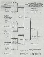 Bethany Lutheran College 1985 MCCC southern division tournament bracket for volleyball