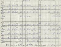 Bethany Lutheran College 1987 volleyball statistics for September 22 to September 24
