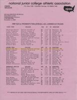 Bethany Lutheran College 1989 volleyball report from the NJCAA