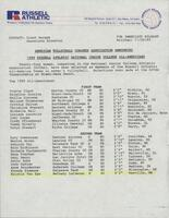 Russell Athletic 1989 women's volleyball All-American team rosters