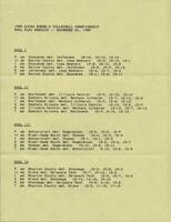 volleyball.women.1989N.report.01d.I