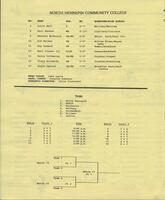 volleyball.women.1990DS.program.31d.I
